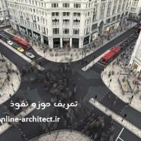 تعریف حوزه نفوذ شهر