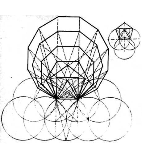 اعداد مقدس در معماری