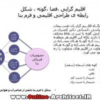 مبانی نظری معماری -1