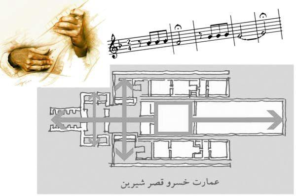 فضا در موسيقی و معماری