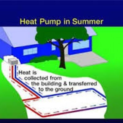 استفاده غير مستقيم و منطقه ای انرژی ژوئوترمال توسط پمپاژ گرمایحاصل از منابع زير زمينی