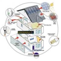 ممیزی انرژی در ساختمان