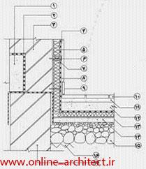جزئيات-عايقكاري-كرسي-چيني-آجري-ساختمان