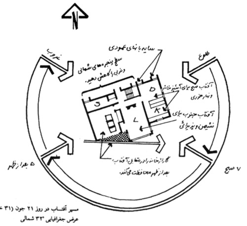 خرید تلگرام فارسی