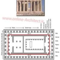 تناسبات طلایی در معماری