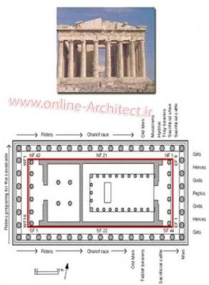 تناسبات در معماری اسلامی