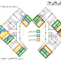 تحلیل-و-بررسی-کامل-مجتمع-مسکونی