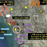 تنظیم شرایط محیطی شهر بوشهر