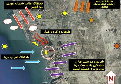 برسی جهت بادهای غالب بوشهر