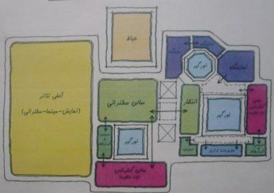 تحلیل کتابخانه امام علی یزد