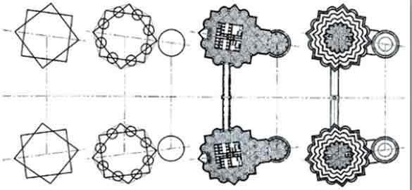 پاورپوینت سازمان دهی در معماری