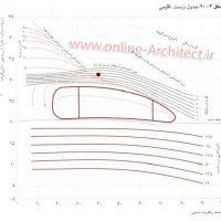 تعادل حرارتی بین بدن انسان و معماری
