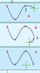 آموزش کامل دستور Spline در اتوکد