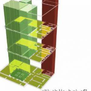 ایده های طراحی محله مسکونی اقلیم گرم خشک