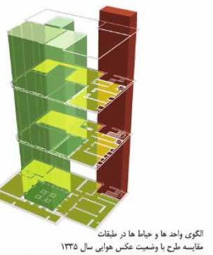 ایده محله مسکونی اقلیم گرم خشک