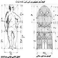 تحلیل دیدگاه نگرش معماری طبيعت گرا شکلی در معماری