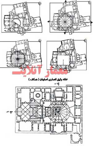 نمونه طراحی بر اساس تناسبات دایره